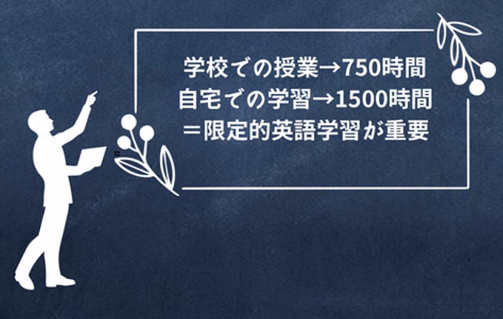 日本の英語教育の時間